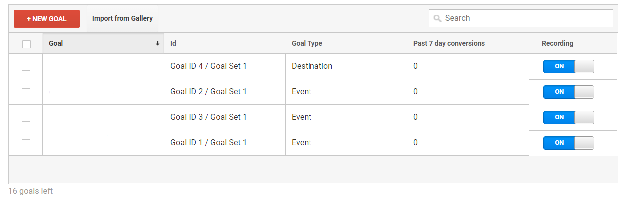 Google Analytics Goals Menu