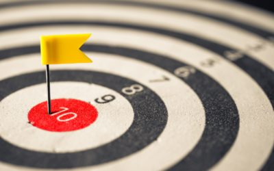 Determining your Content Marketing Goals